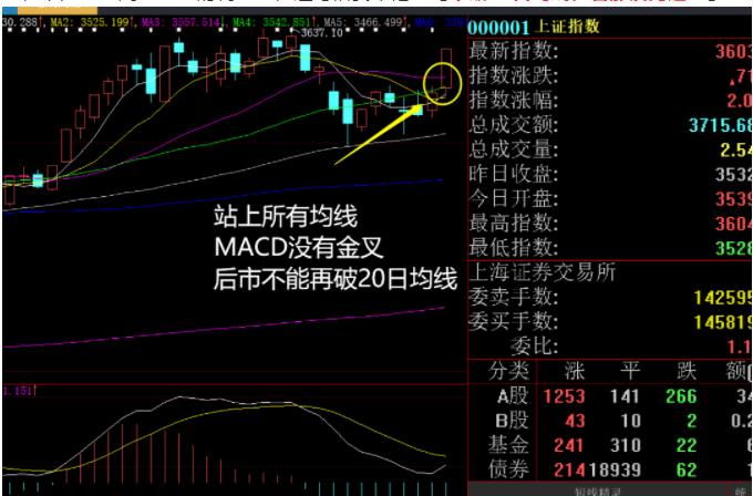 《股市赚钱大智慧》第三节 京城私幕基金的常见习惯